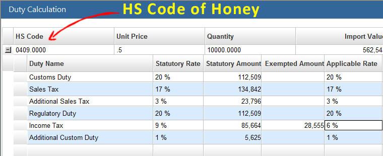 Customs-Duties-on-Honey-in-Pakistan-hS-code-honey-0409.000