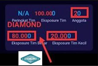 Syarat dan Keuntungan Peringkat Diamond vTube