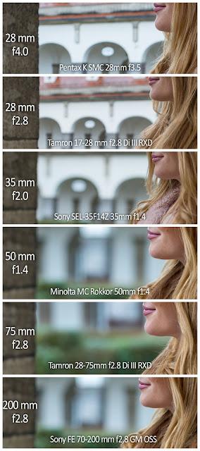 Die richtige Porträtlinse für jeden Geldbeutel | Objektiv-Vergleich | Pentax K SMC 28mm f3.5 | Tamron 17-28 mm f2.8 Di III RXD | Sony SEL-35F14Z 35mm f1.4 |  Minolta MC Rokkor 50mm f1.4 | Tamron 28-75mm f2.8 Di III RXD | Sony FE 70-200 mm f2,8 GM OSS 20