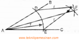 gambar konstruksi geometris membagi dua sudut sembarang sama besar