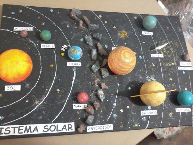 imagenes de maquetas del sistema solar