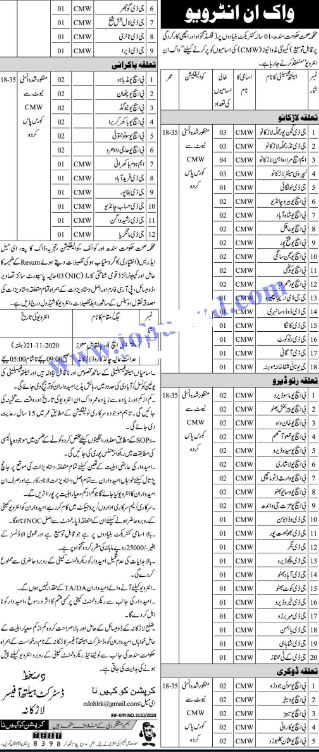 Latest Posts in Health Department Larkana Govt of Sindh Jobs 2020