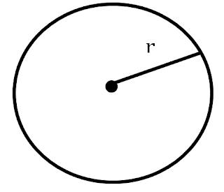 Circle Formula