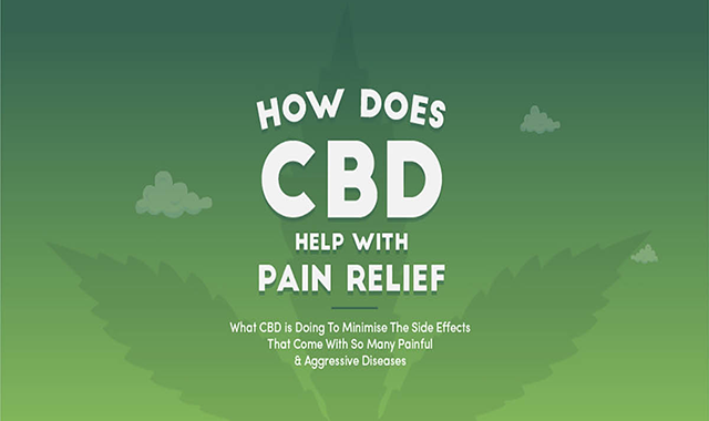 How Does CBD Help With Pain Relief