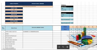 Aplikasi Analisis Soal PG dan Essay Format Excell Terbaru 2017/2018