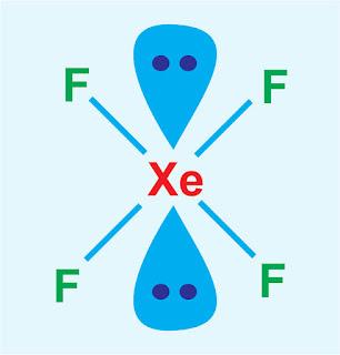 molekul XeF4 non polar