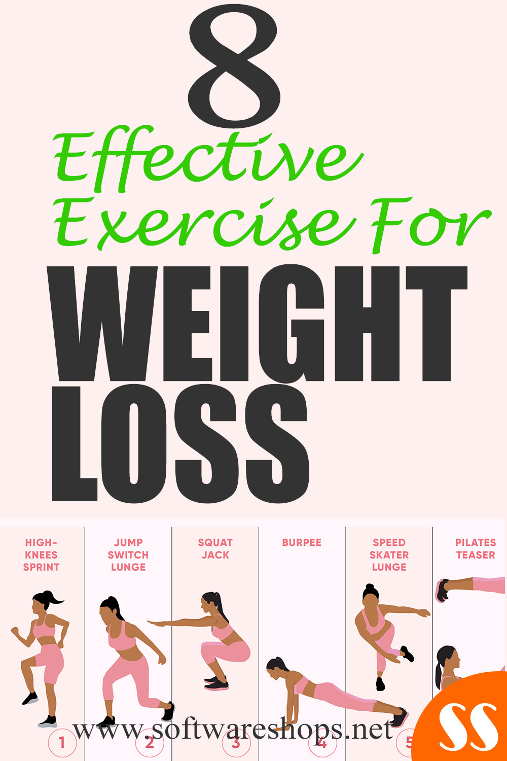 effective exercise for weightloss