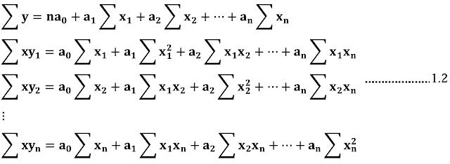 Persamaan Normal Model Regresi Linier Multiple