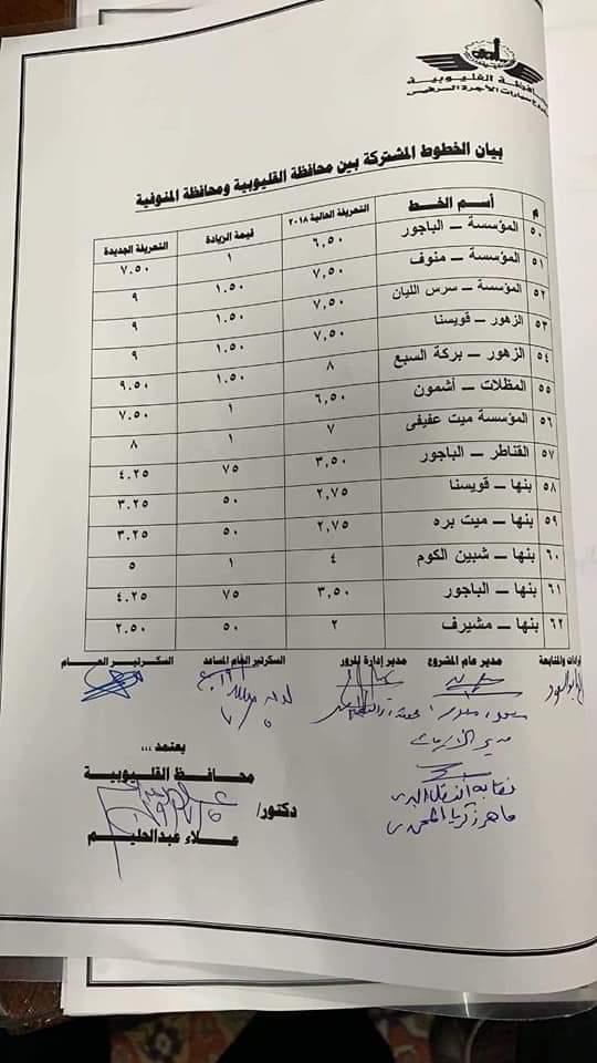 ننشر التعريفه الجديده للمواصلات داخل وبين المدن المصرية بعد زياده اسعار الوقود بجميع المحافظات FB_IMG_1562331913014