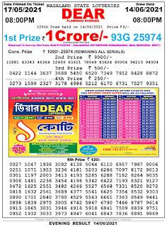 Nagaland Lottery Sambad Result 8pm Result On 14/06/2021