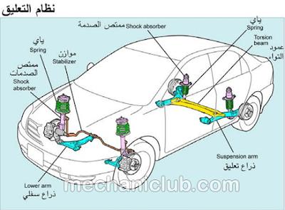 تحميل كتاب نظام التعليق في السيارة PDF
