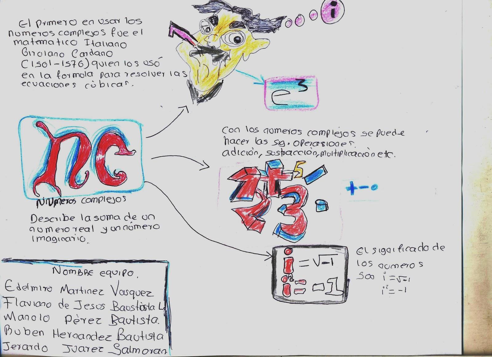 algebra lineal: NUMEROS COMPLEJOS