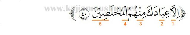 Hukum Tajwid Dalam Al-Quran Surat Al-Hijr Ayat 40 Lengkap