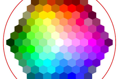 Macam-Macam Warna: Merah, Kuning, Biru, Hijau, Cokelat, Ungu, Abu-Abu, dll