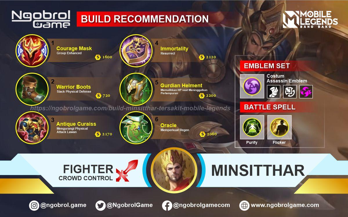 Build Minsitthar Tersakit 2021 Mobile Legends