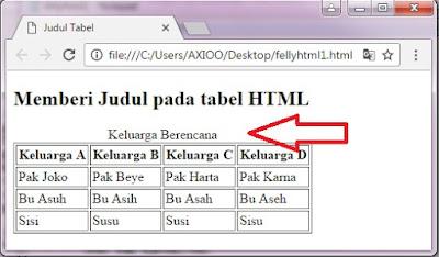 mebuat judulpad tabel html