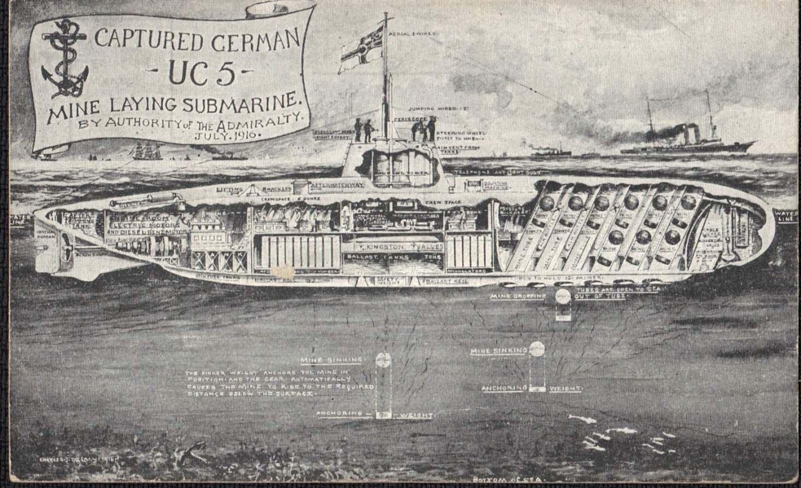 german submarine central park new york