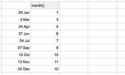 THE SPREADSHEET KID: How to calculate the quarter for a given date ...