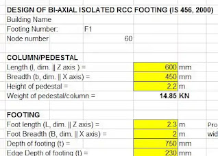DESIGN OF BI-AXIAL ISOLATED RCC FOOTING