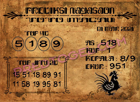 Prediksi Nagasaon Macau Senin
