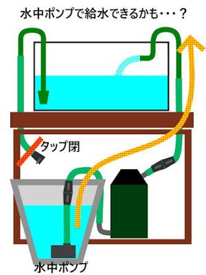 排水ドレーンから水槽へ給水する妄想図