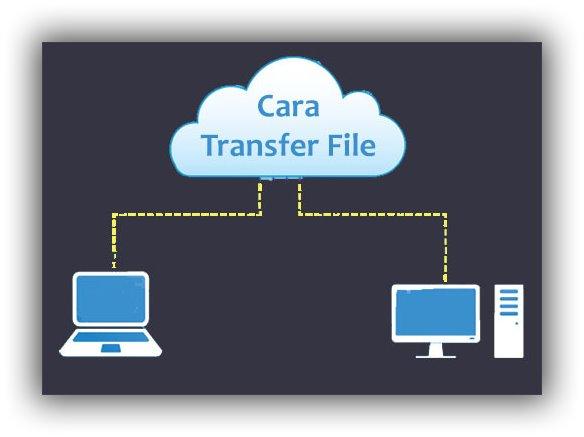 Cara Mengirim File Ukuran Besar Melalui Internet