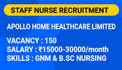 Staff Nurse Vacancy 2020-2021