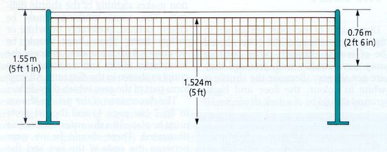Ukuran Net Badminton / Bulu Tangkis Beserta Keterangannya