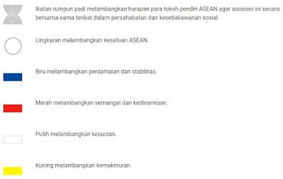 Arti Lambang Bendera ASEAN