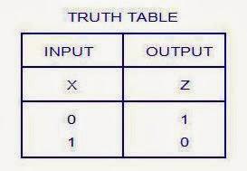 Linda's IB Computer Science Blog: Logic Gates (Lab ...