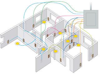 House wiring kaise karen in hindi