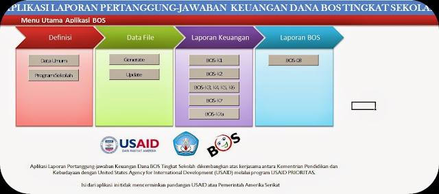 Download Aplikasi Pembuatan Laporan Pertanggung Jawaban Dana BOS Terbaru Dan Terlengkap