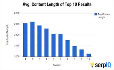 9 Tips menulis yang Baik dan Efektif untuk Artikel online Blog Atau Website
