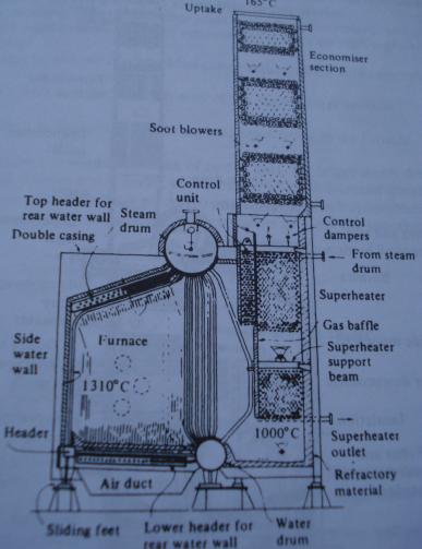 D-type water tube boiler