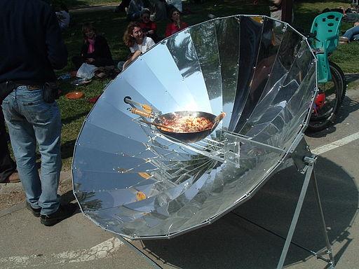الأفران الشمسية