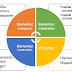 5. Los elementos de la empresa