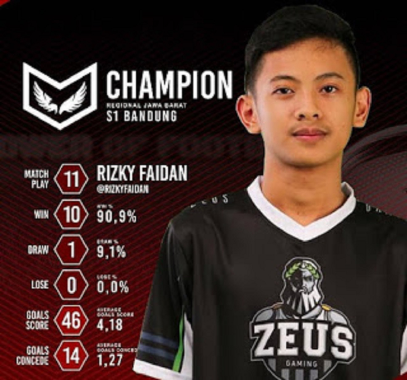 siapa saja pro player pes indonesia