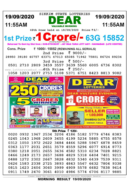 Sikkim State Lottery Sambad 19-09-2020 Today Result 11.55 AM