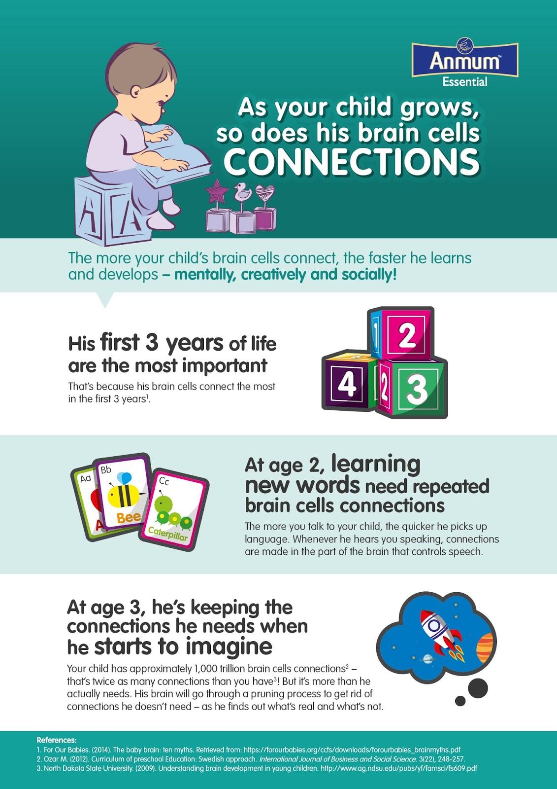 theories about child development