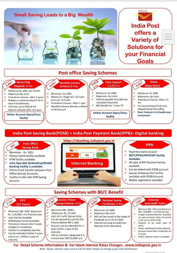 A complete guide on post office saving schemes