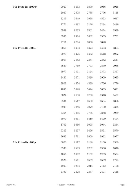 Kerala Lottery Result 29.04.2021 Karunya Plus Lottery Results KN 366