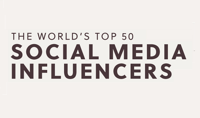 Top influencers that rule the social media