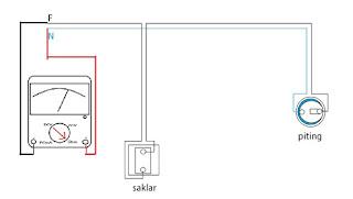 Cara memasang Piting Lampu dengan saklar sebagai Instalasi paling sederhana