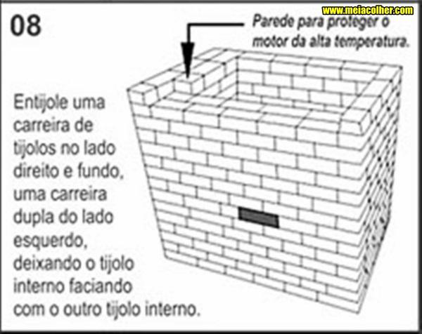 assentamento de tijolos da churrasqueira