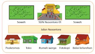 Sekolah Dasar Negeri Nusantara 01 www.simplenews.me