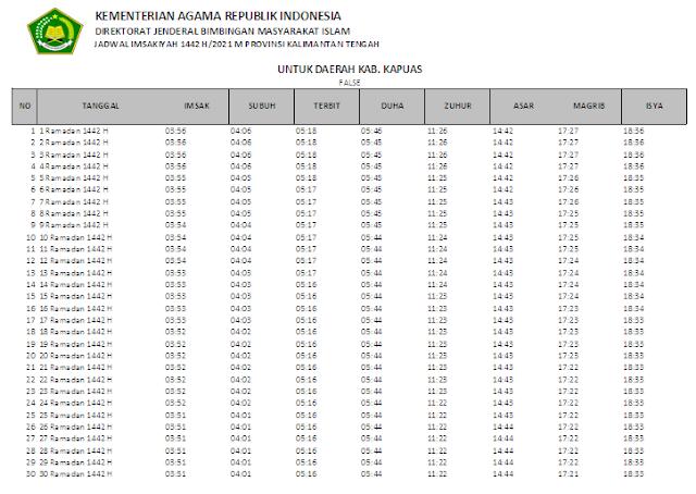Jadwal Imsakiyah Ramadhan 1442 H Kabupaten Kapuas, Provinsi Kalimantan Tengah
