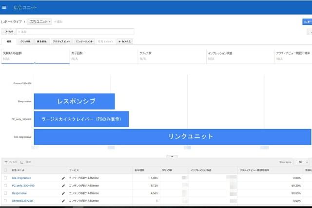 AdSenseの管理画面