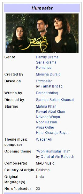 Details about the Humsafar drama