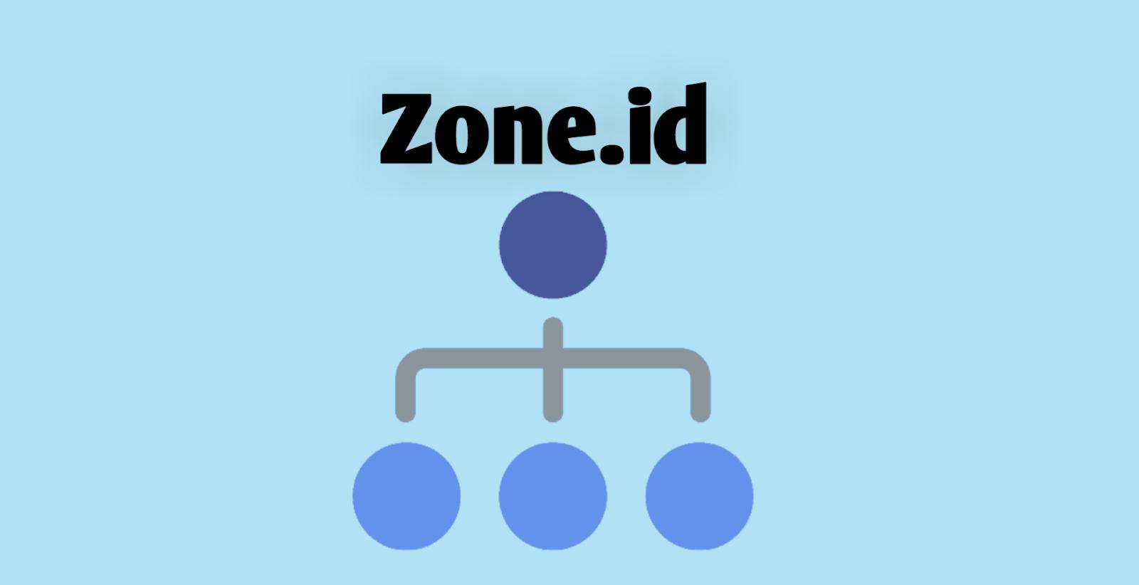 Anakrajin Cara Ganti Domain Blogspot Ke Zone Id Secara Gratis