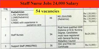 54 Staff Nurse Jobs in Andhra Pradesh